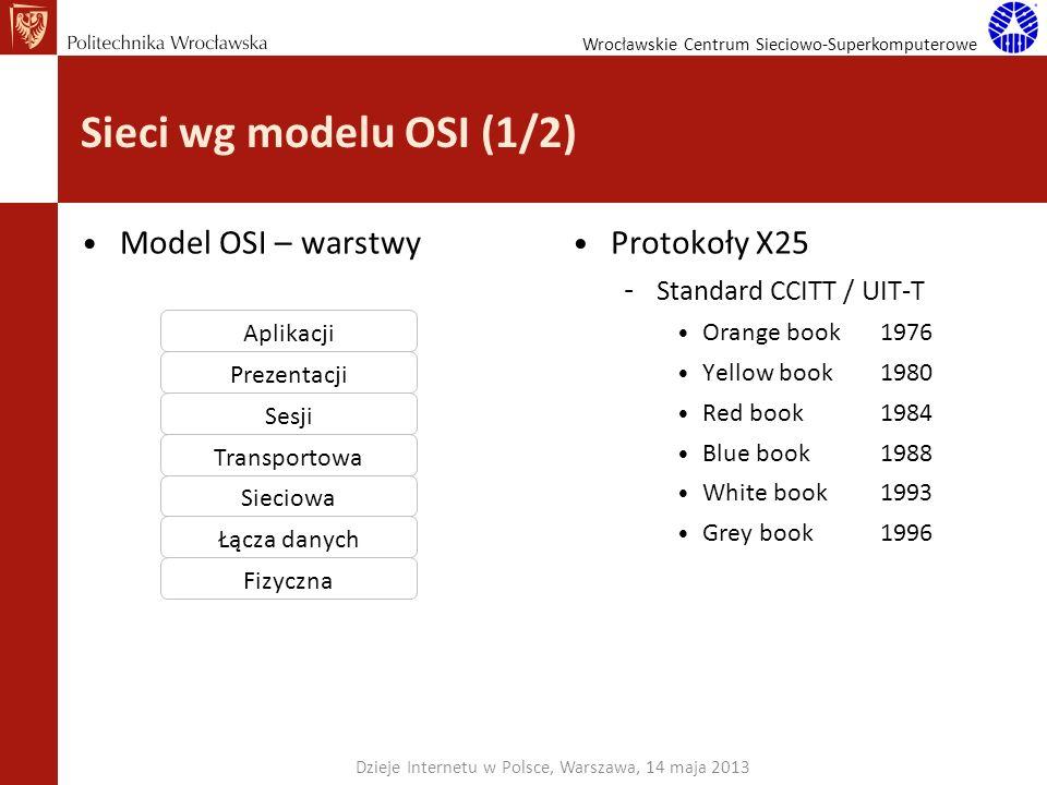 Wrocławskie Centrum Sieciowo-Superkomputerowe Sieci wg modelu OSI (1/2) Model OSI – warstwy Protokoły X25 – Standard CCITT / UIT-T Orange book 1976 Ye