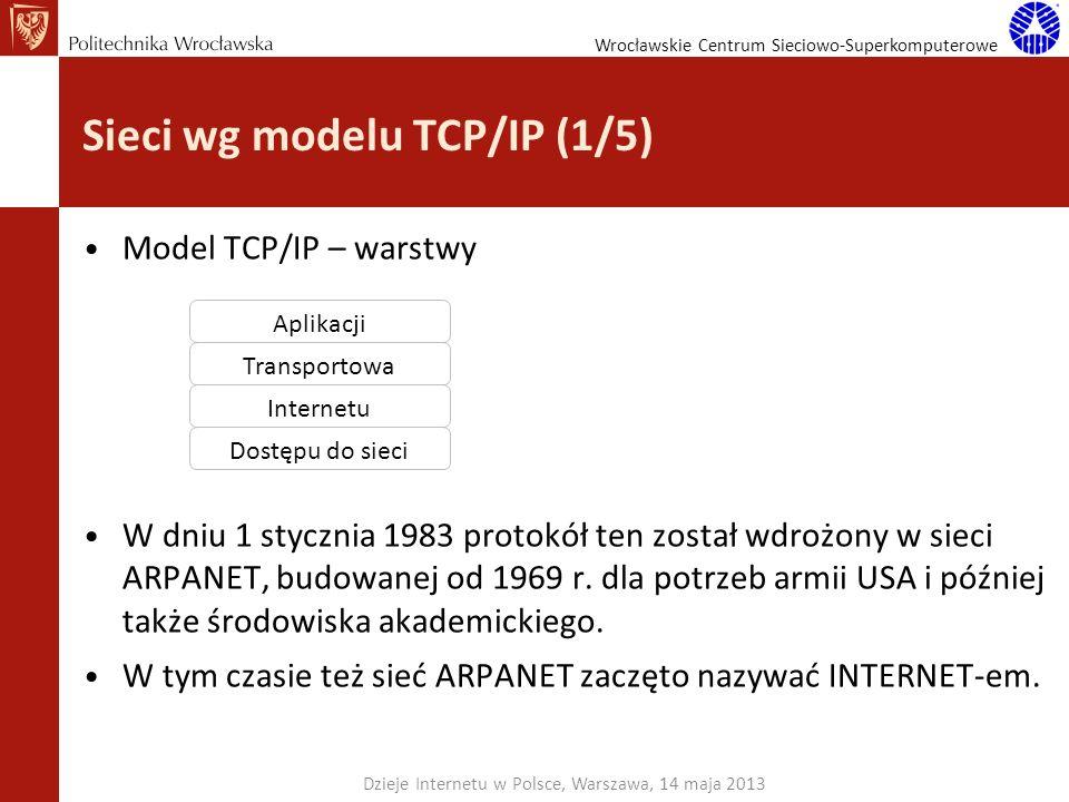 Wrocławskie Centrum Sieciowo-Superkomputerowe Sieci wg modelu TCP/IP (1/5) Model TCP/IP – warstwy W dniu 1 stycznia 1983 protokół ten został wdrożony