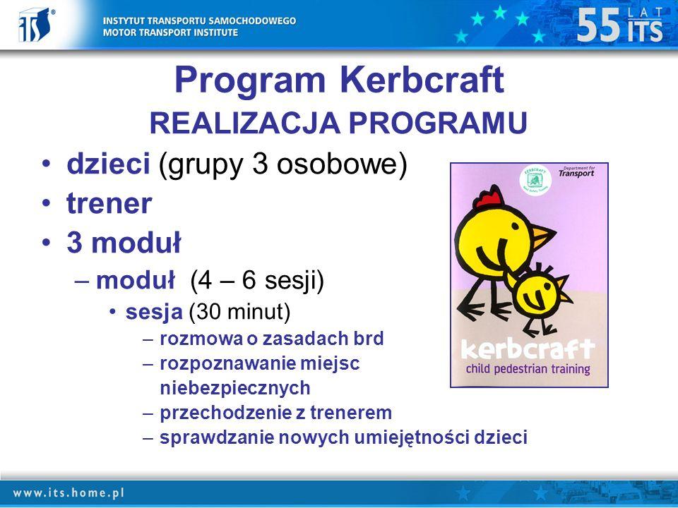 Program Kerbcraft REALIZACJA PROGRAMU dzieci (grupy 3 osobowe) trener 3 moduł –moduł (4 – 6 sesji) sesja (30 minut) –rozmowa o zasadach brd –rozpoznawanie miejsc niebezpiecznych –przechodzenie z trenerem –sprawdzanie nowych umiejętności dzieci