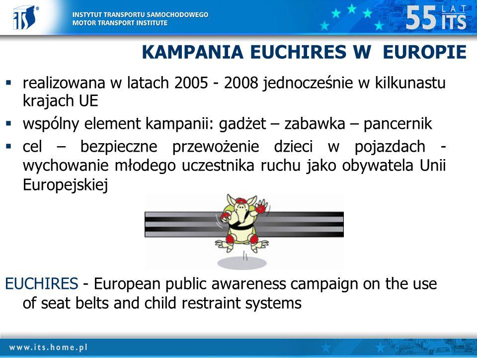 KAMPANIA EUCHIRES W EUROPIE realizowana w latach 2005 - 2008 jednocześnie w kilkunastu krajach UE wspólny element kampanii: gadżet – zabawka – pancernik cel – bezpieczne przewożenie dzieci w pojazdach - wychowanie młodego uczestnika ruchu jako obywatela Unii Europejskiej EUCHIRES - European public awareness campaign on the use of seat belts and child restraint systems