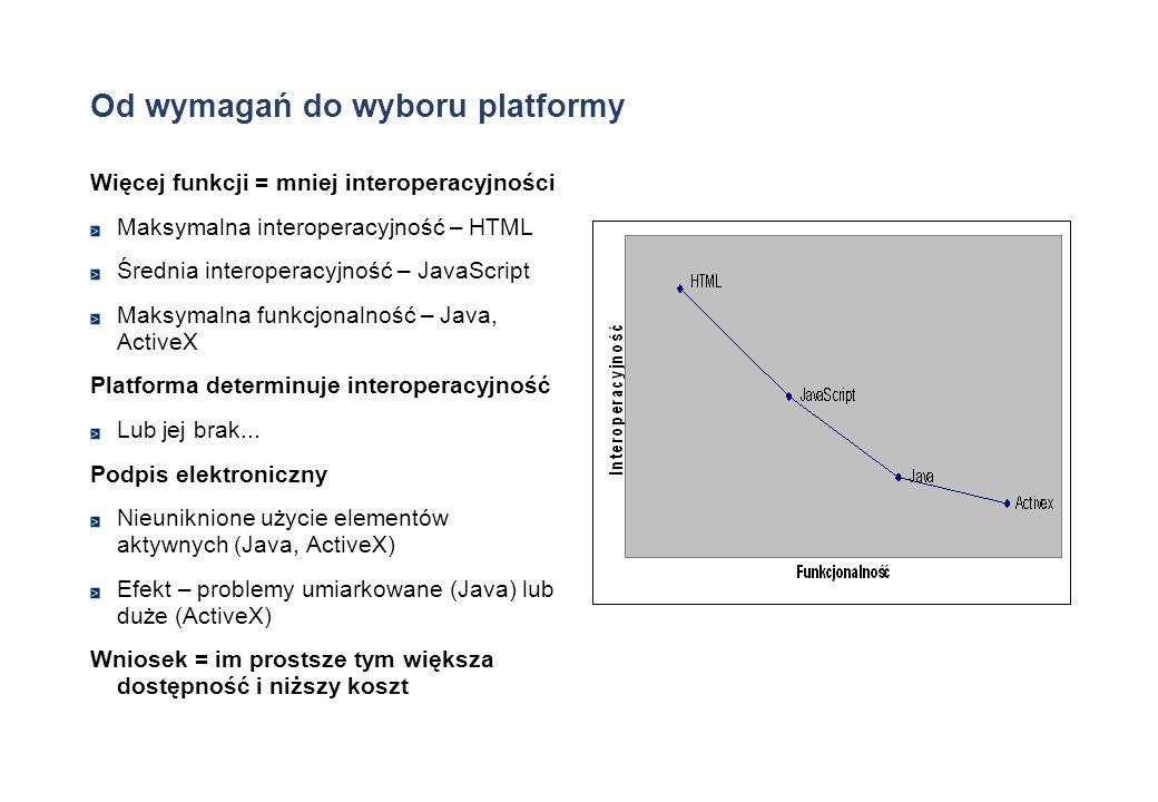 Od wymagań do wyboru platformy Więcej funkcji = mniej interoperacyjności Maksymalna interoperacyjność – HTML Średnia interoperacyjność – JavaScript Ma
