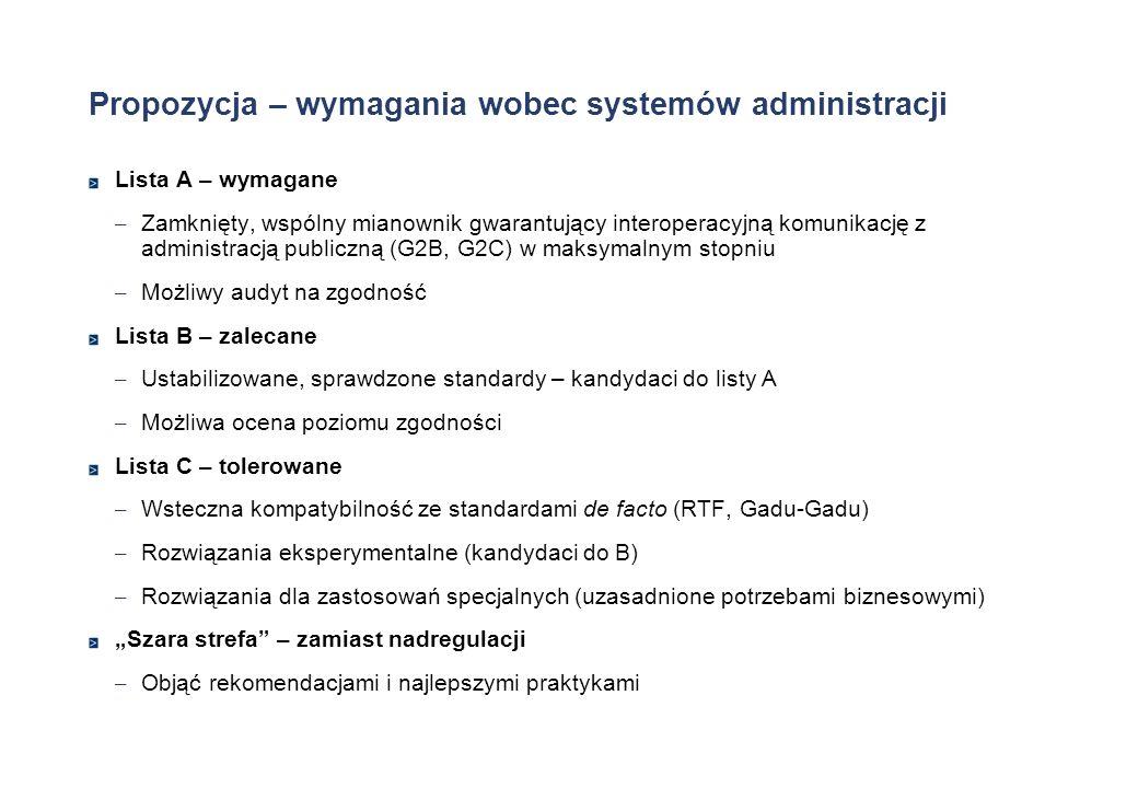 Propozycja – wymagania wobec systemów administracji Lista A – wymagane – Zamknięty, wspólny mianownik gwarantujący interoperacyjną komunikację z admin