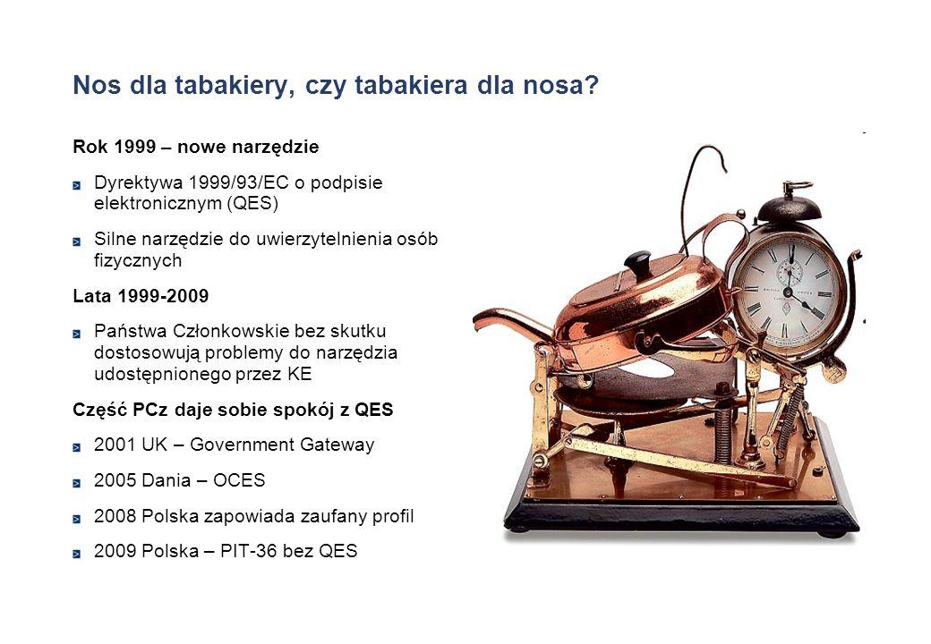 Nos dla tabakiery, czy tabakiera dla nosa? Rok 1999 – nowe narzędzie Dyrektywa 1999/93/EC o podpisie elektronicznym (QES) Silne narzędzie do uwierzyte