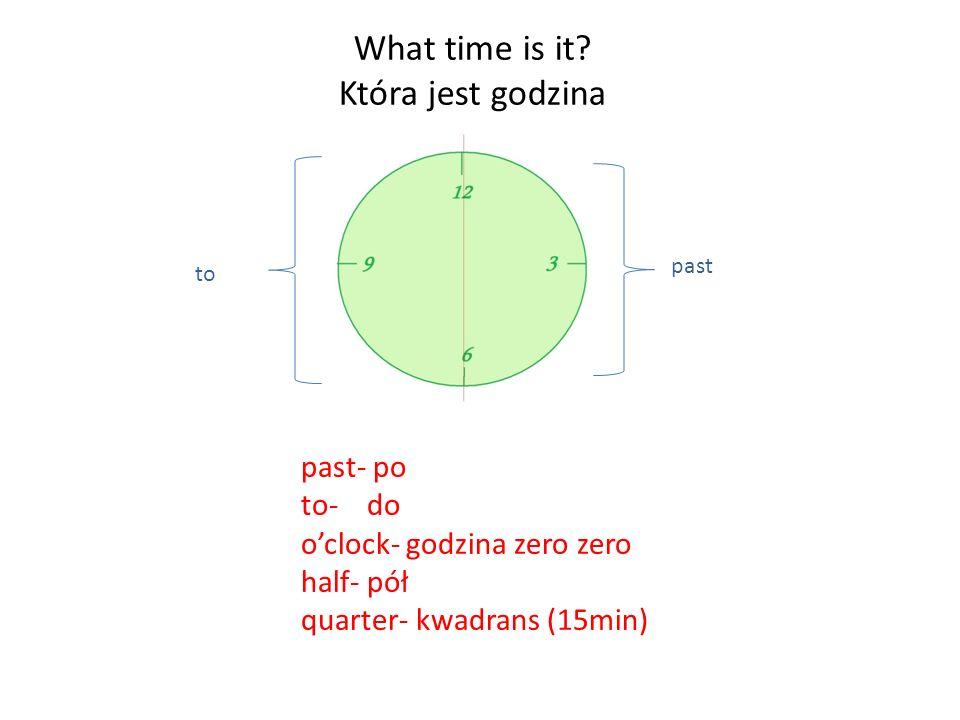 Itsminutyto/pastgodzina Its5past1212.05 Itsquarterpast1212.12 Its20to1211.40 Itsquarterto1211.45 Przy użyciu to musimy wiedzieć, ile jeszcze minut brakuje do następnej godziny
