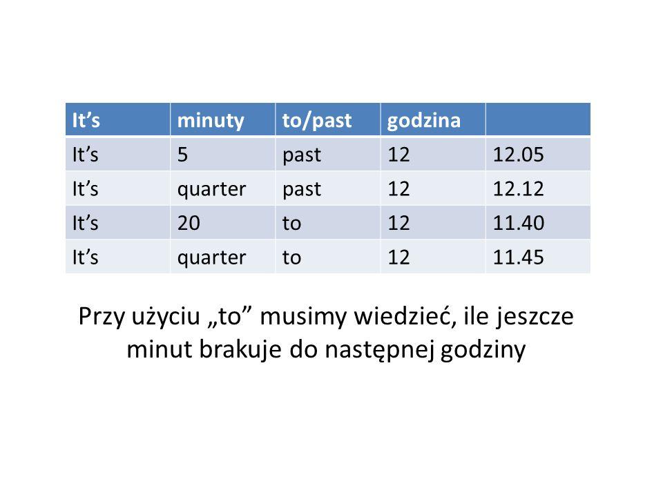 Itsminutyto/pastgodzina Its5past1212.05 Itsquarterpast1212.12 Its20to1211.40 Itsquarterto1211.45 Przy użyciu to musimy wiedzieć, ile jeszcze minut bra