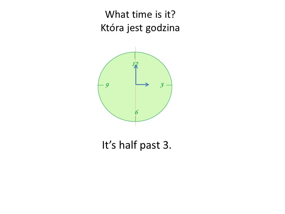 Its half past 3. What time is it? Która jest godzina