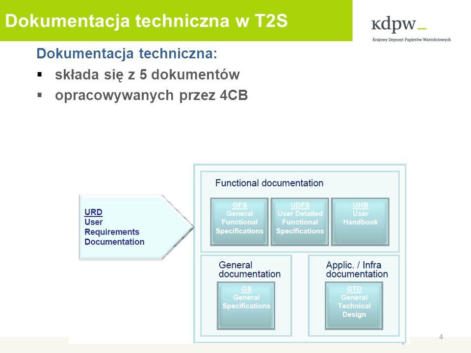 Dokumentacja techniczna w T2S 4 Dokumentacja techniczna: składa się z 5 dokumentów opracowywanych przez 4CB