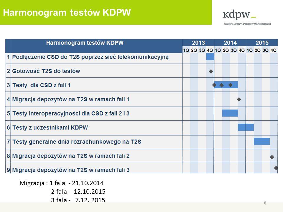Harmonogram testów KDPW 9 Migracja : 1 fala - 21.10.2014 2 fala - 12.10.2015 3 fala - 7.12. 2015