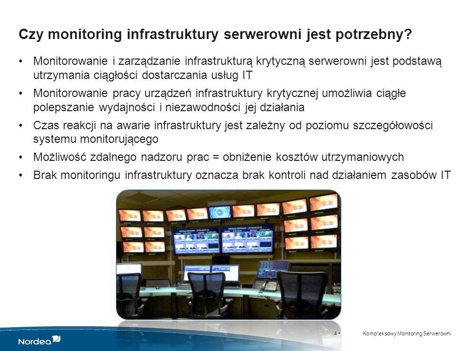 Założenia dla systemu Kompleksowego Monitoringu Serwerowni Objęcie monitoringiem krytycznych lokalizacji Nordea BP na terenie całej Polski Monitoring parametrów środowiskowych w pomieszczeniach technicznych Ciągłe rejestrowanie parametrów pracy zasilaczy UPS, agregatów, urządzeń klimatyzacyjnych, systemów SZR, listew PDU, mierników energii elektrycznej itd.