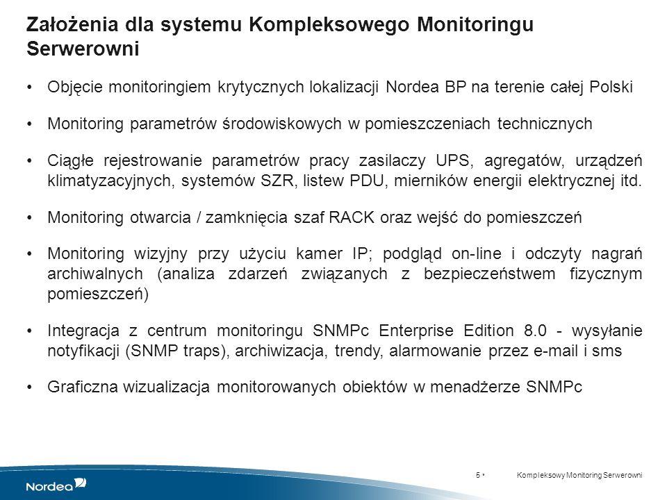 16 Kompleksowy Monitoring Serwerowni WARSZAWA - SNMPc GDYNIA - SNMPc WARSZAWA – SCSWin Serwerownia WARSZAWA – SCSWin Serwerownia ŁÓDŹ - SNMPc Przykłady wdrożeń