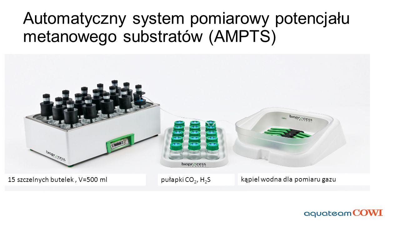 Automatyczny system pomiarowy potencjału metanowego substratów (AMPTS) 15 szczelnych butelek, V=500 ml kąpiel wodna dla pomiaru gazu pułapki CO 2, H 2
