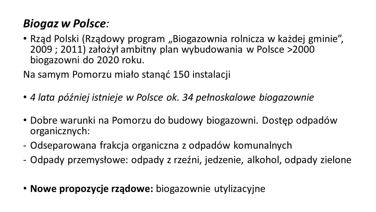 Biogaz w Polsce: Rząd Polski (Rządowy program Biogazownia rolnicza w każdej gminie, 2009 ; 2011) założył ambitny plan wybudowania w Polsce >2000 bioga