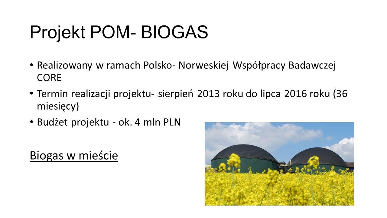 Projekt POM- BIOGAS Realizowany w ramach Polsko- Norweskiej Współpracy Badawczej CORE Termin realizacji projektu- sierpień 2013 roku do lipca 2016 rok