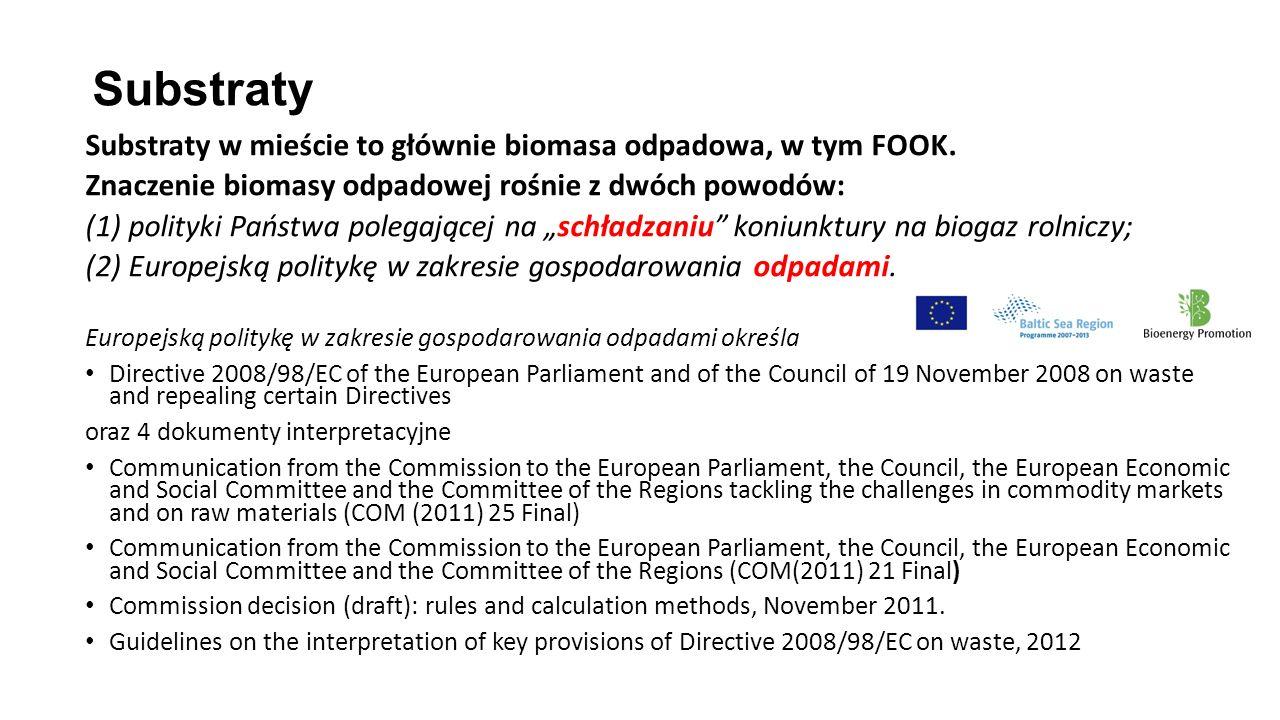 Substraty Zasadnicze kierunki definiuje Dyrektywa 2008/98/EC m.in.