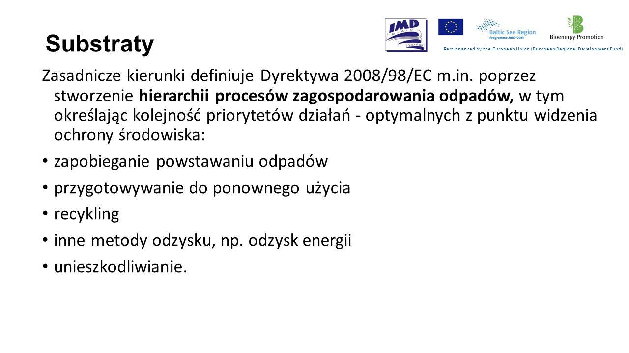 Substraty Zasadnicze kierunki definiuje Dyrektywa 2008/98/EC m.in. poprzez stworzenie hierarchii procesów zagospodarowania odpadów, w tym określając k