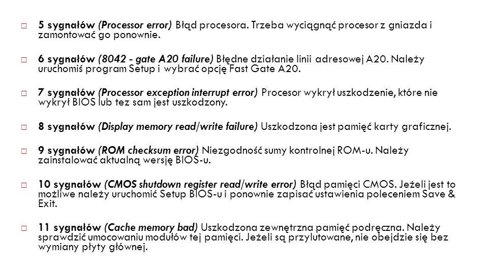 5 sygnałów (Processor error) Błąd procesora. Trzeba wyciągnąć procesor z gniazda i zamontować go ponownie. 6 sygnałów (8042 - gate A20 failure) Błędne
