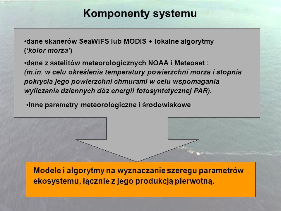 dane z satelitów meteorologicznych NOAA i Meteosat : (m.in. w celu określenia temperatury powierzchni morza i stopnia pokrycia jego powierzchni chmura