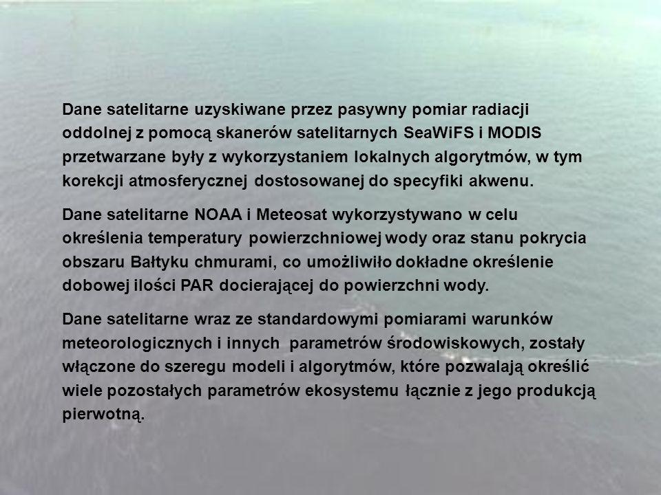 Dane satelitarne uzyskiwane przez pasywny pomiar radiacji oddolnej z pomocą skanerów satelitarnych SeaWiFS i MODIS przetwarzane były z wykorzystaniem