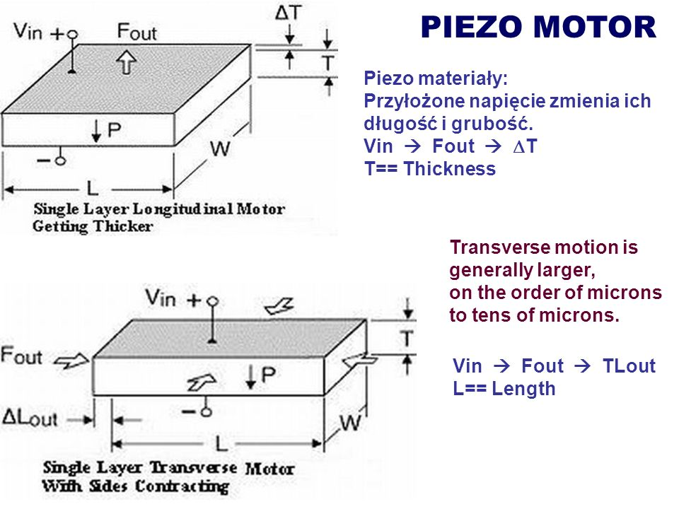 A voltage V1 at a given frequency excites a flexure mode by a set of electrodes on the piezoelectric layer.