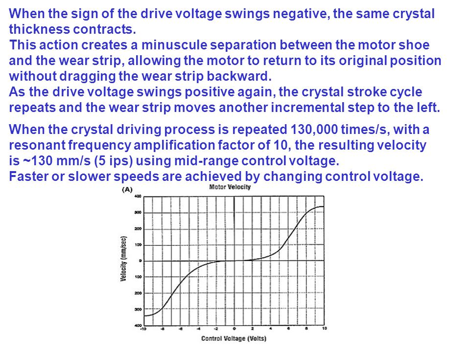 When the sign of the drive voltage swings negative, the same crystal thickness contracts. This action creates a minuscule separation between the motor