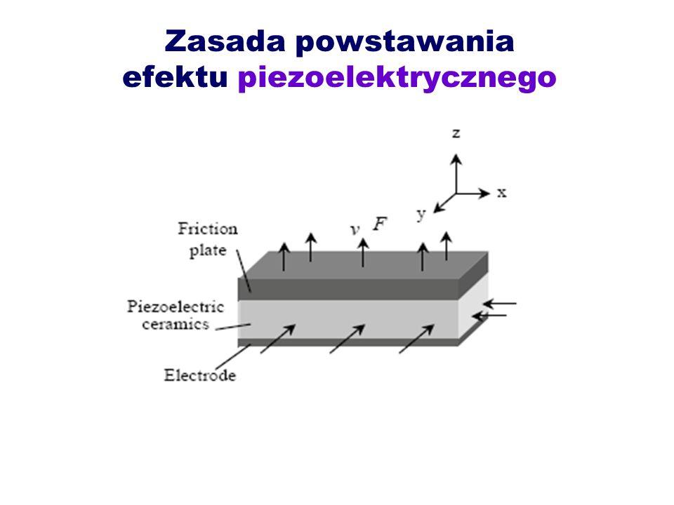 Piezo linear motors can be divided into two groups: resonant motors (ultrasonic motors), and quasistatic motors.