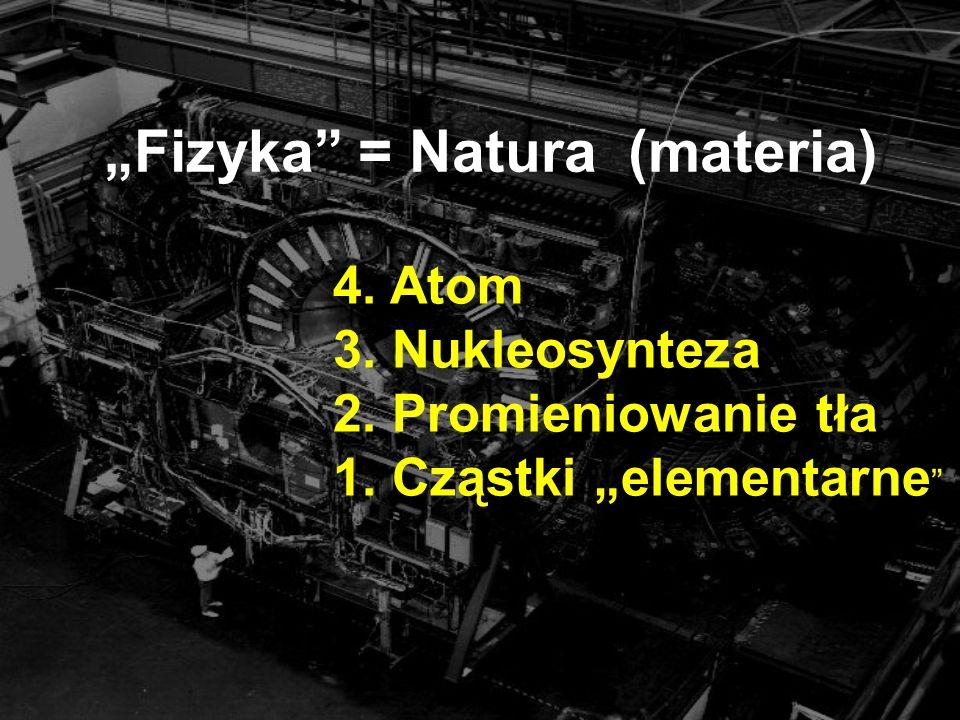 Fizyka = Natura (materia) 4. Atom 3. Nukleosynteza 2. Promieniowanie tła 1. Cząstki elementarne