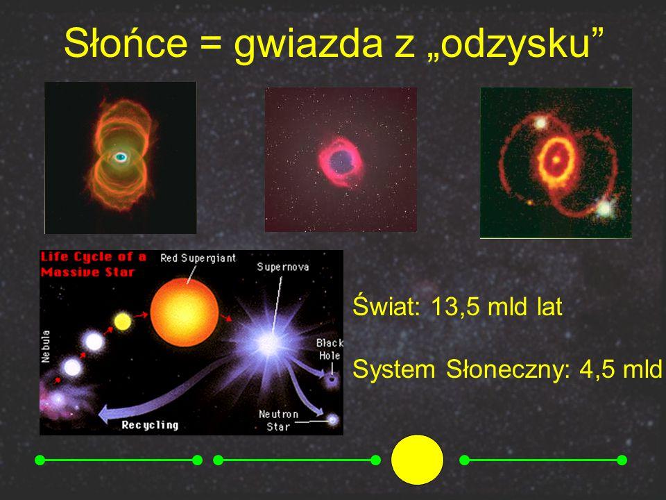 Słońce = gwiazda z odzysku Świat: 13,5 mld lat System Słoneczny: 4,5 mld
