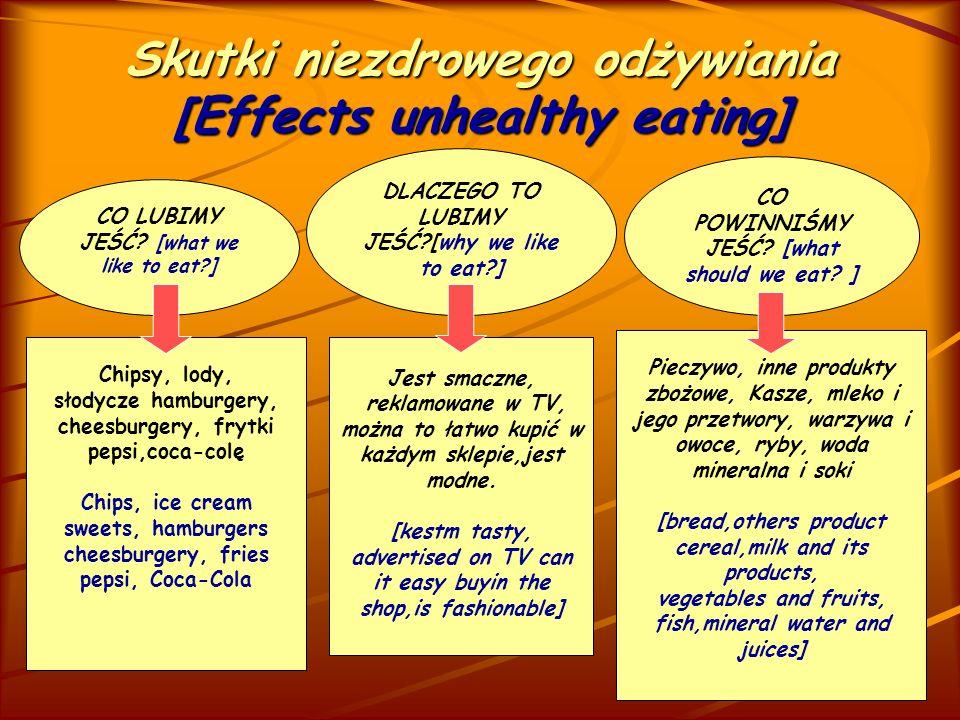 Skutki niezdrowego odżywiania- Choroby [Effects unhealthy eating- Disease] Anoreksja [anorexia] Anoreksja [anorexia] Anoreksja jest jednym z najbardziej śmiertelnych chorób psychicznych.