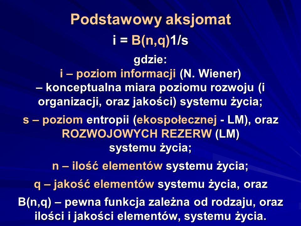 Podstawowy aksjomat i = B(n,q)1/s gdzie: i – poziom informacji (N. Wiener) – konceptualna miara poziomu rozwoju (i organizacji, oraz jakości) systemu