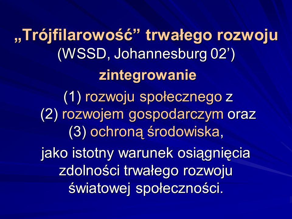 Trójfilarowość trwałego rozwoju (WSSD, Johannesburg 02) zintegrowanie (1) rozwoju społecznego z (2) rozwojem gospodarczym oraz (3) ochroną środowiska,