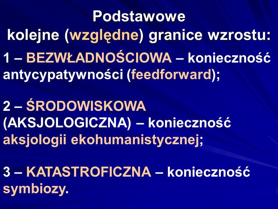 Podstawowe kolejne (względne) granice wzrostu: 1 – BEZWŁADNOŚCIOWA – konieczność antycypatywności (feedforward); 2 – ŚRODOWISKOWA (AKSJOLOGICZNA) – ko