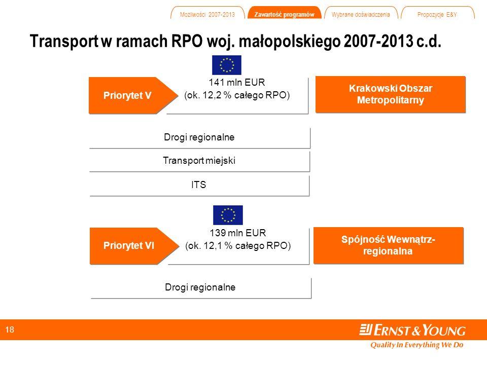 18 Transport w ramach RPO woj. małopolskiego 2007-2013 c.d.