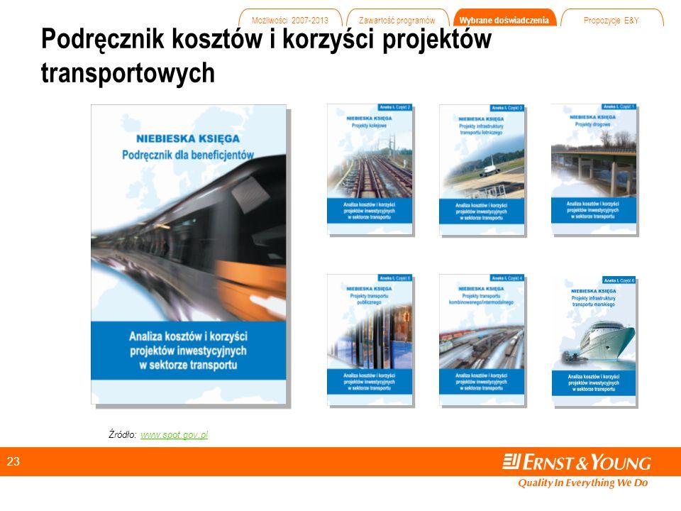 23 Podręcznik kosztów i korzyści projektów transportowych Źródło: www.spot.gov.plwww.spot.gov.pl Możliwości 2007-2013 Zawartość programów Wybrane doświadczenia Propozycje E&Y