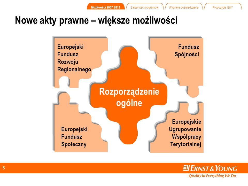 5 Nowe akty prawne – większe możliwości Europejski Fundusz Rozwoju Regionalnego Fundusz Spójności Europejskie Ugrupowanie Współpracy Terytorialnej Europejski Fundusz Społeczny Rozporządzenie ogólne Możliwości 2007-2013 Zawartość programów Wybrane doświadczenia Propozycje E&Y