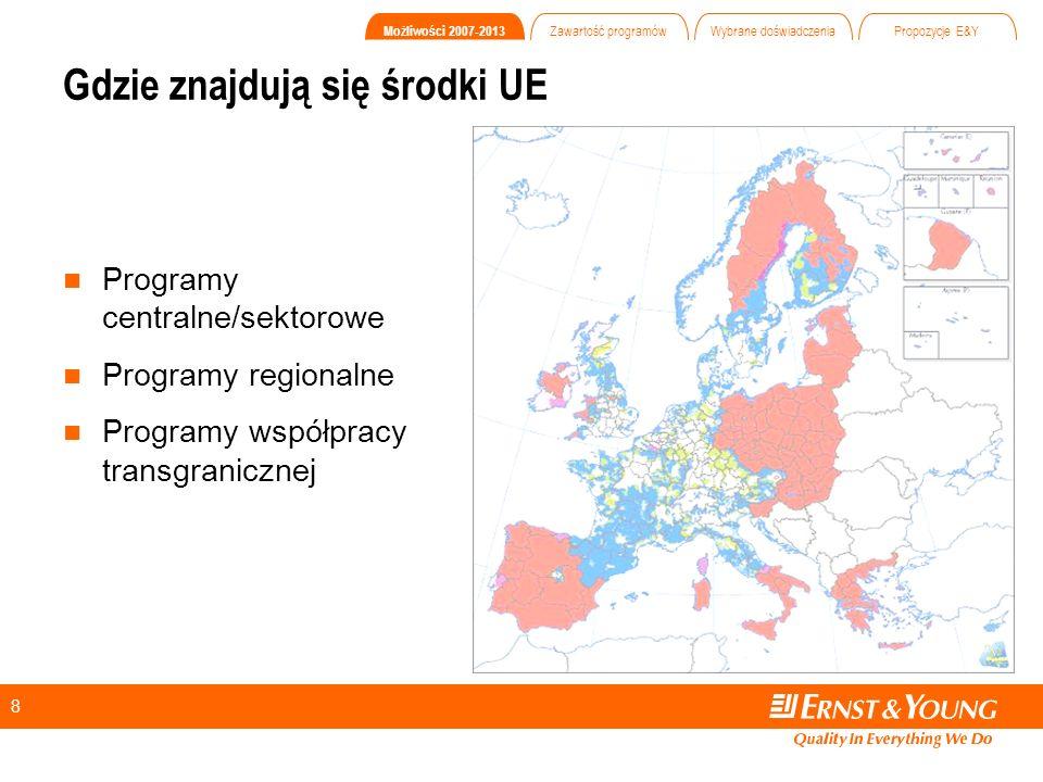 8 Gdzie znajdują się środki UE Programy centralne/sektorowe Programy regionalne Programy współpracy transgranicznej Możliwości 2007-2013 Zawartość programów Wybrane doświadczenia Propozycje E&Y