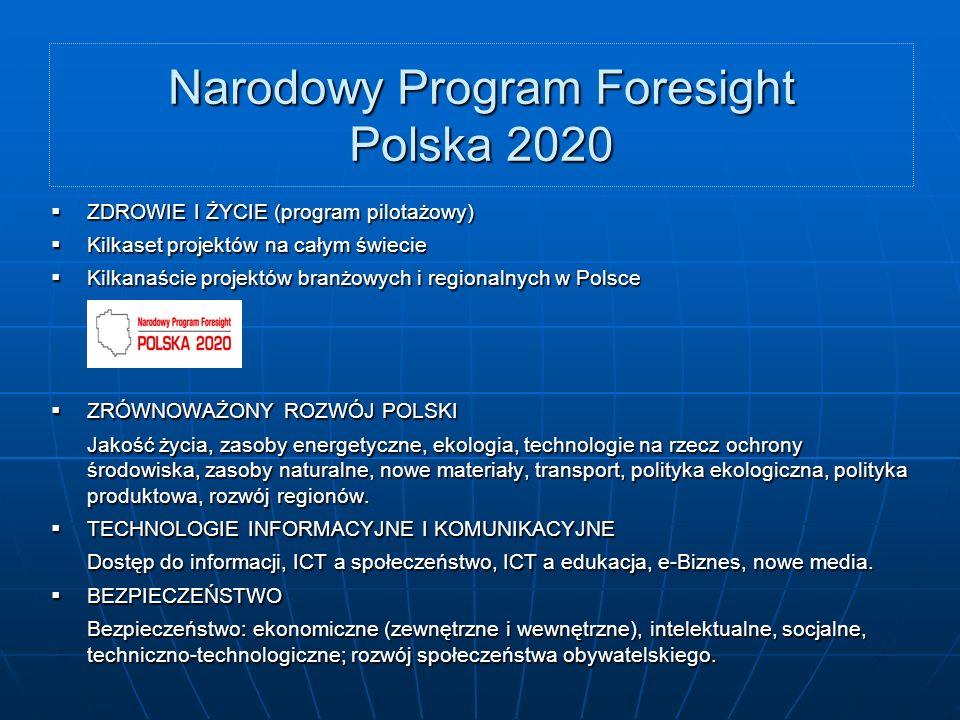 ZDROWIE I ŻYCIE (program pilotażowy) ZDROWIE I ŻYCIE (program pilotażowy) Kilkaset projektów na całym świecie Kilkaset projektów na całym świecie Kilkanaście projektów branżowych i regionalnych w Polsce Kilkanaście projektów branżowych i regionalnych w Polsce ZRÓWNOWAŻONY ROZWÓJ POLSKI ZRÓWNOWAŻONY ROZWÓJ POLSKI Jakość życia, zasoby energetyczne, ekologia, technologie na rzecz ochrony środowiska, zasoby naturalne, nowe materiały, transport, polityka ekologiczna, polityka produktowa, rozwój regionów.
