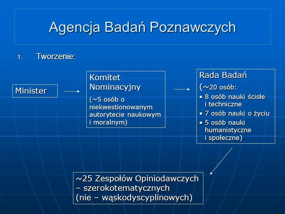 Agencja Badań Poznawczych 1.