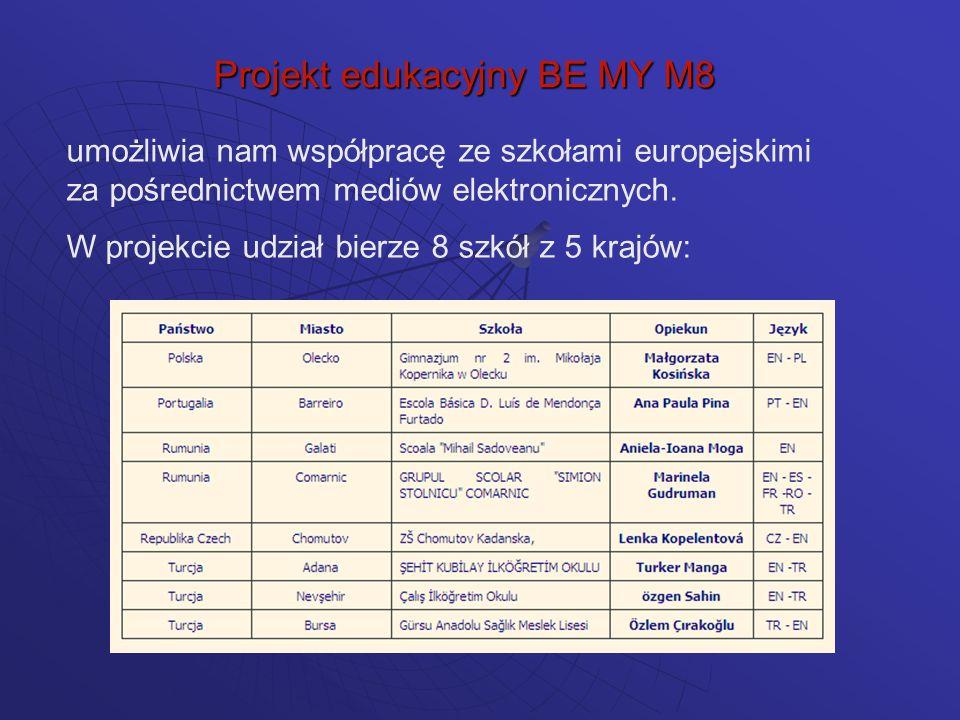 Projekt edukacyjny BE MY M8 poznawaliśmy kolegów z innych krajów i staraliśmy się utrzymywać z nimi kontakt pisząc do nich emaile i wiadomości na blogu.