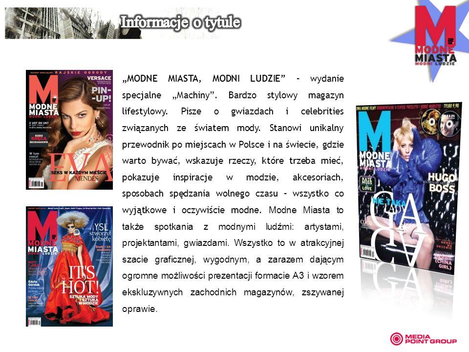 MODNE MIASTA, MODNI LUDZIE – wydanie specjalne Machiny. Bardzo stylowy magazyn lifestylowy. Pisze o gwiazdach i celebrities związanych ze światem mody