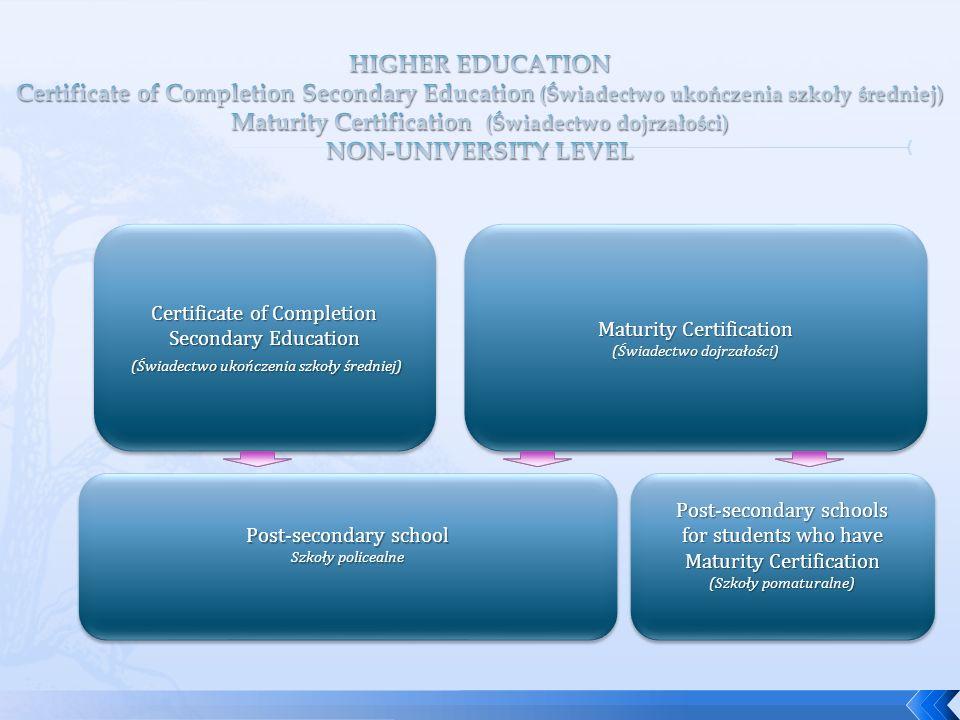Certificate of Completion Secondary Education (Świadectwo ukończenia szkoły średniej) (Świadectwo ukończenia szkoły średniej) Certificate of Completion Secondary Education (Świadectwo ukończenia szkoły średniej) (Świadectwo ukończenia szkoły średniej) Maturity Certification (Świadectwo dojrzałości) Maturity Certification (Świadectwo dojrzałości) Post-secondary school Szkoły policealne Post-secondary school Szkoły policealne Post-secondary schools for students who have Maturity Certification (Szkoły pomaturalne) Post-secondary schools for students who have Maturity Certification (Szkoły pomaturalne)