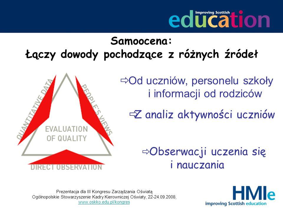 Samoocena: Łączy dowody pochodzące z różnych źródeł Od uczniów, personelu szkoły i informacji od rodziców Obserwacji uczenia się i nauczania Z analiz