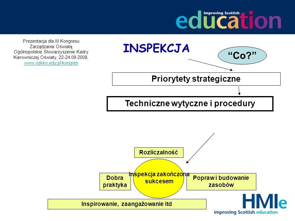 What? Priorytety strategiczne Techniczne wytyczne i procedury Dobra praktyka Inspirowanie, zaangażowanie itd Popraw i budowanie zasobów Rozliczalność