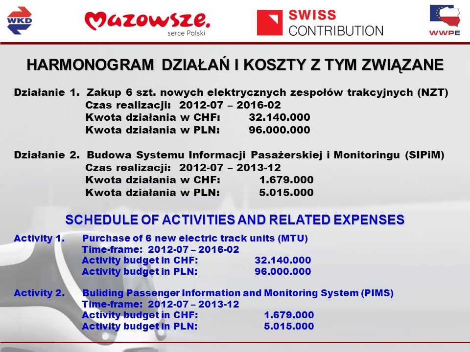 KOSZTY REALIZACJI PROJEKTU Kwota dofinansowania ze środków Szwajcarsko-Polskiego Programu Współpracy: 19.353.841 CHF 57.809.924 PLN Łączna wartość Projektu: 41.750.613 CHF 124.709.081 PLN OVERALL FUNDING OF THE PROJECT Grant from Swiss-Polish Cooperation Programme: 19.353.841 CHF 57.809.924 PLN Total Project value: 41.750.613 CHF 124.709.081 PLN