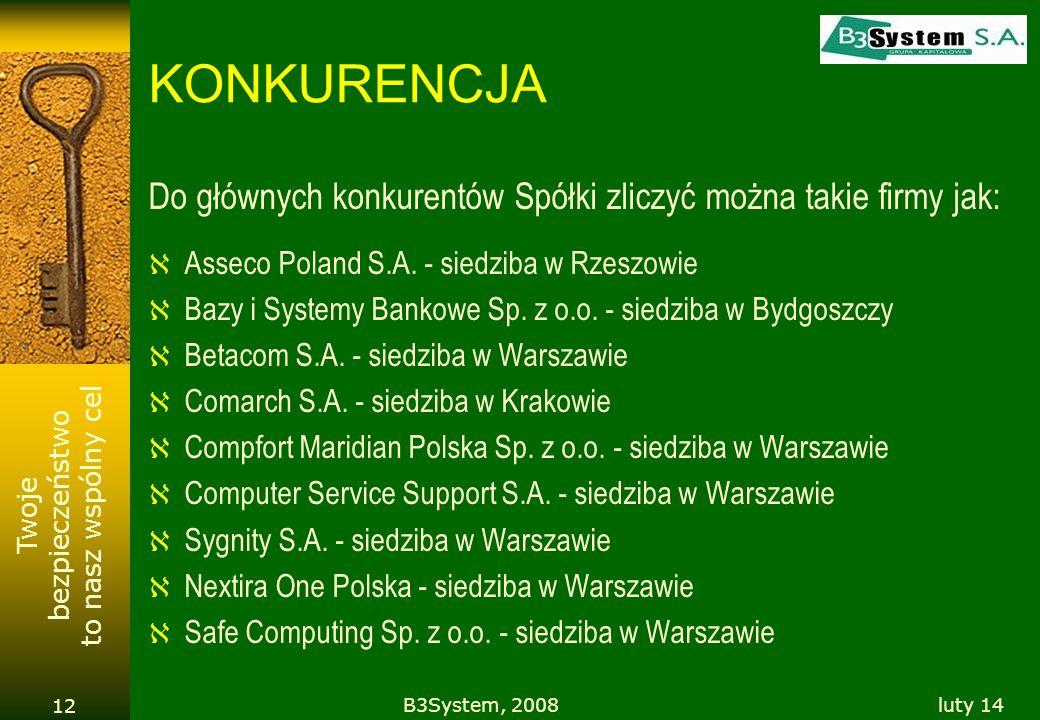 Twoje bezpieczeństwo to nasz wspólny cel luty 14B3System, 2008 12 KONKURENCJA Do głównych konkurentów Spółki zliczyć można takie firmy jak: Asseco Pol