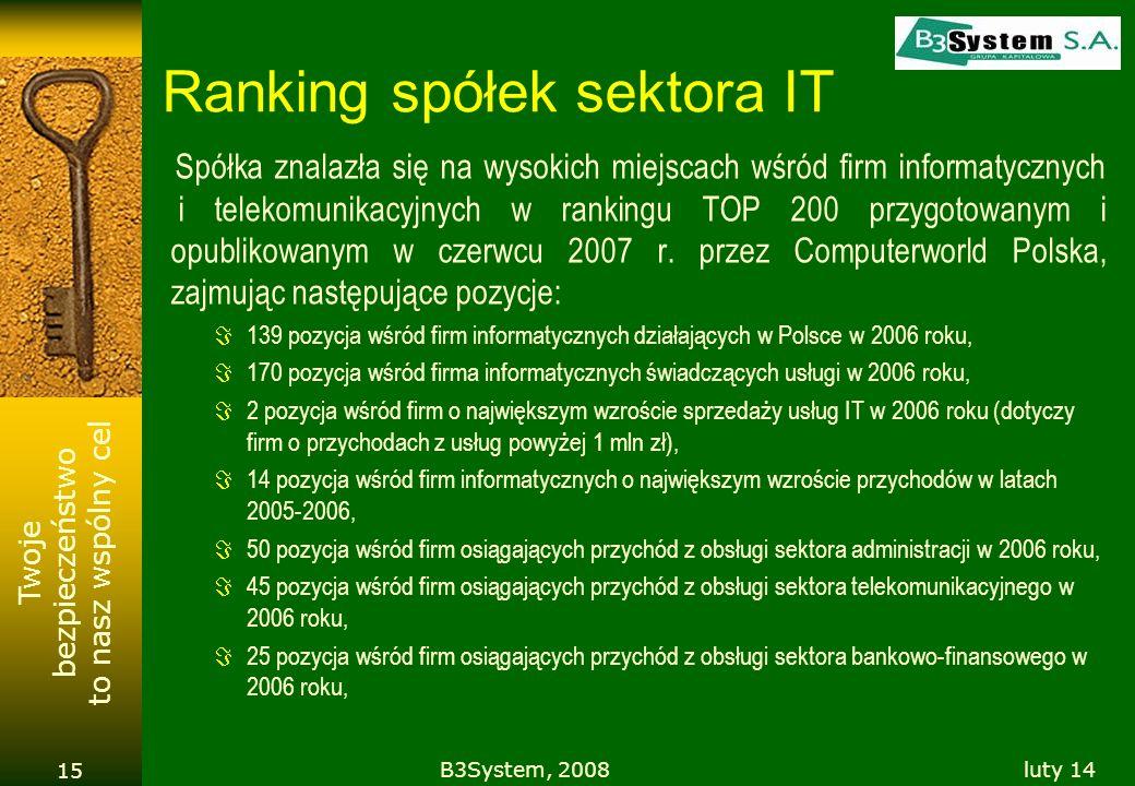 Twoje bezpieczeństwo to nasz wspólny cel Ranking spółek sektora IT Spółka znalazła się na wysokich miejscach wśród firm informatycznych i telekomunika