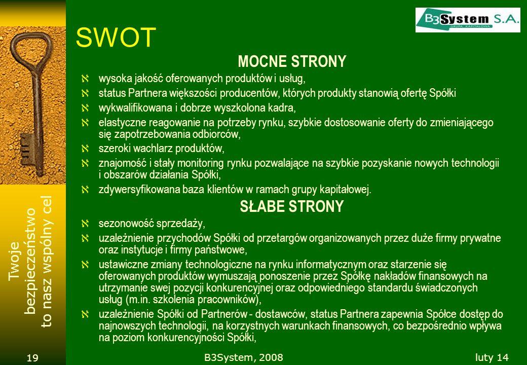 Twoje bezpieczeństwo to nasz wspólny cel luty 14B3System, 2008 19 SWOT MOCNE STRONY wysoka jakość oferowanych produktów i usług, status Partnera więks