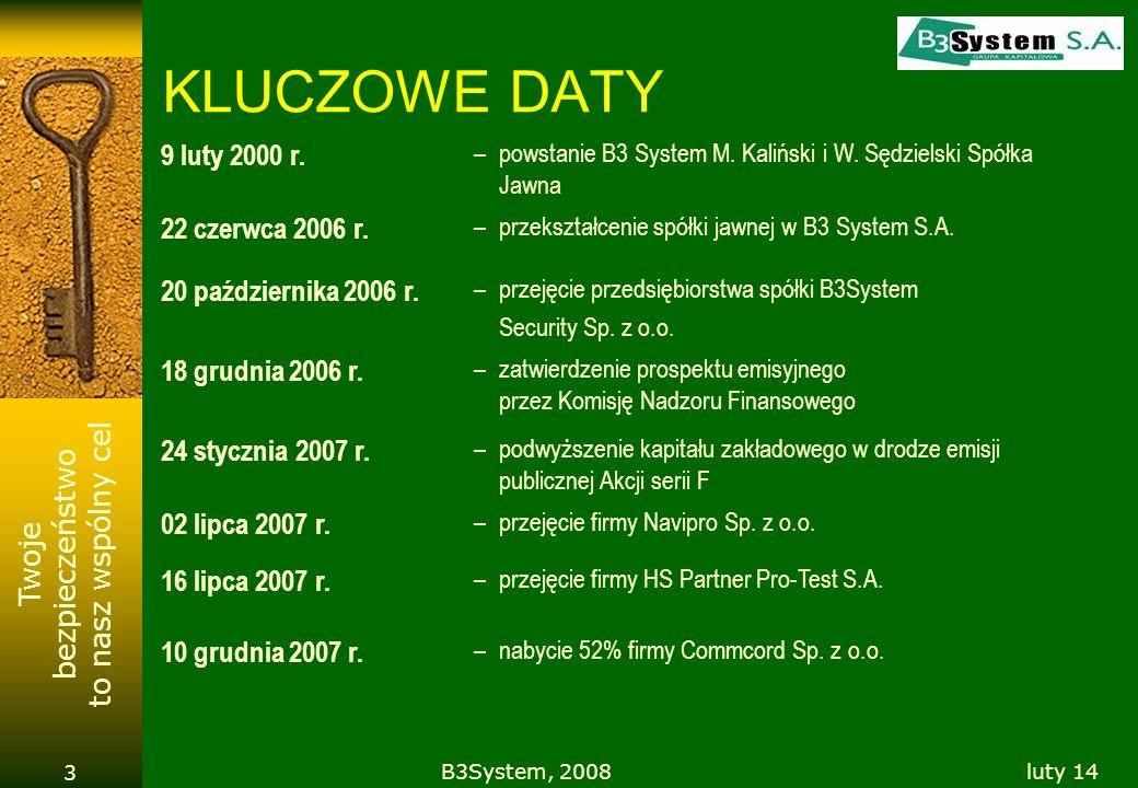 Twoje bezpieczeństwo to nasz wspólny cel luty 14B3System, 2008 3 KLUCZOWE DATY 9 luty 2000 r. –powstanie B3 System M. Kaliński i W. Sędzielski Spółka
