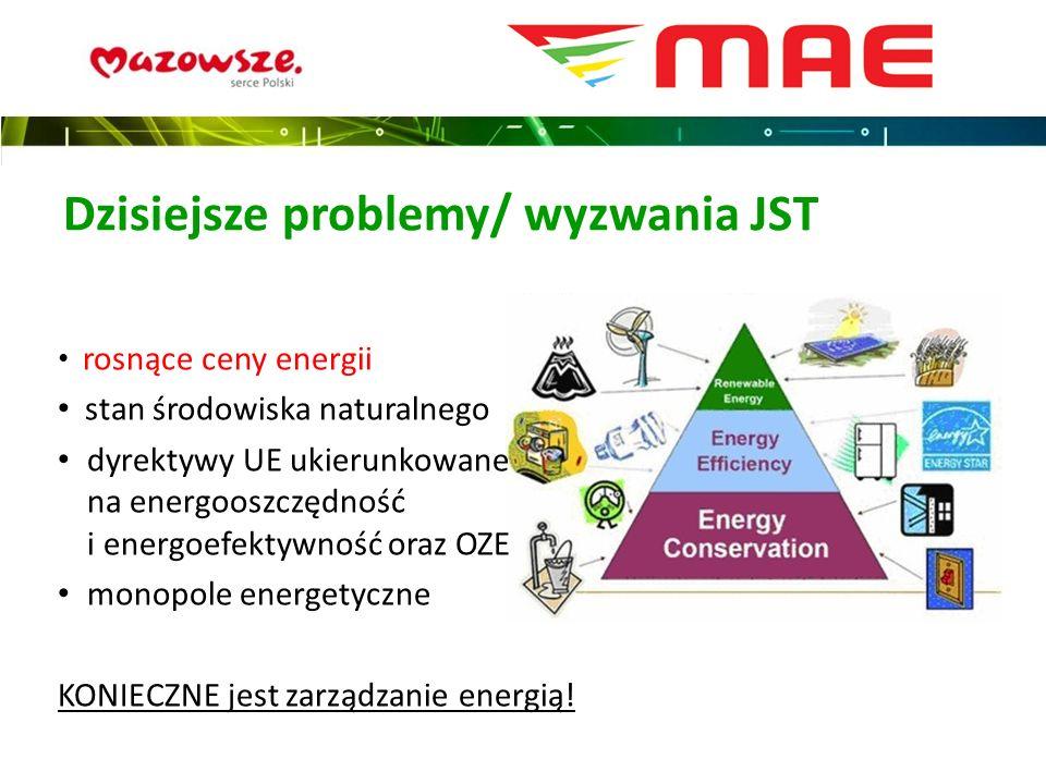 Dzisiejsze problemy/ wyzwania JST rosnące ceny energii stan środowiska naturalnego dyrektywy UE ukierunkowane na energooszczędność i energoefektywność
