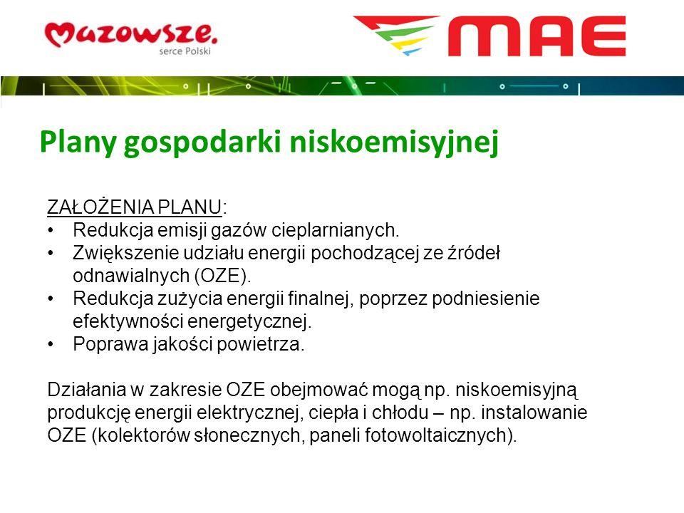 DZIĘKUJĘ ZA UWAGĘ.Mazowiecka Agencja Energetyczna tel.