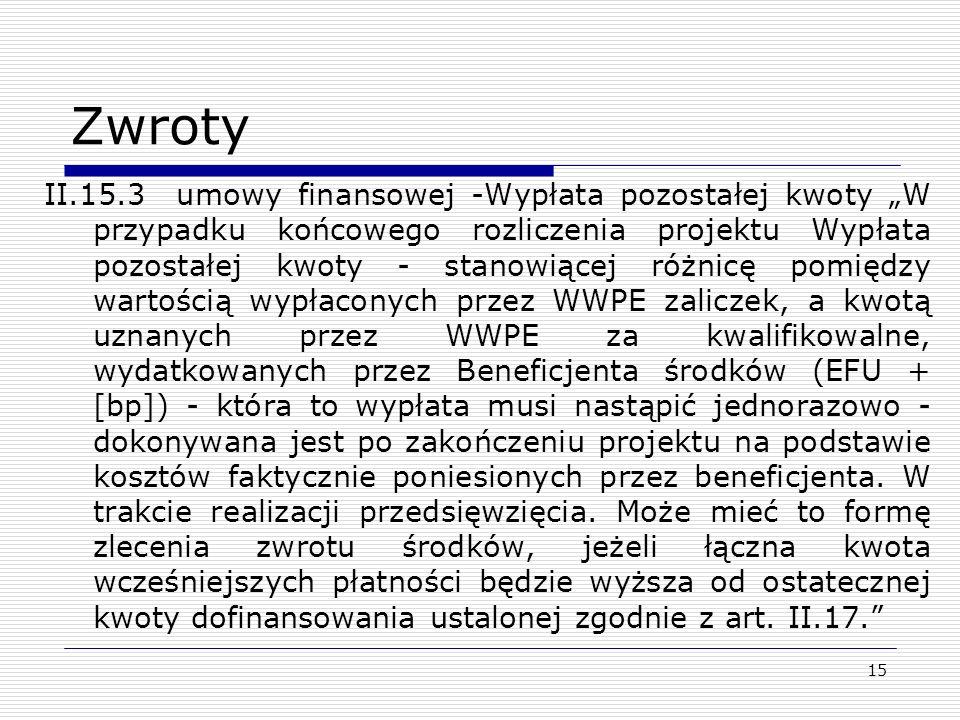 Zwroty W przypadku gdy WWPE odrzuci raport i zażąda przedłożenia nowego, zastosowanie mieć będzie procedura zatwierdzania opisana w niniejszym artykule.